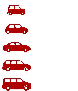 サイズによる車種の分類